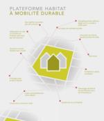 Plateforme habitat à mobilité durable