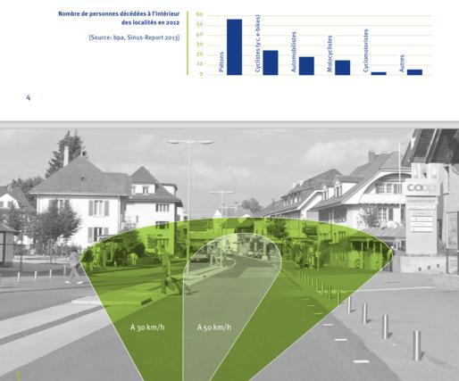 extrait brochure '30 km/h dans les traversées de localités'