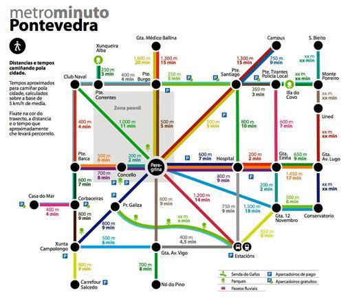 MetreMiuto de Pontevedra